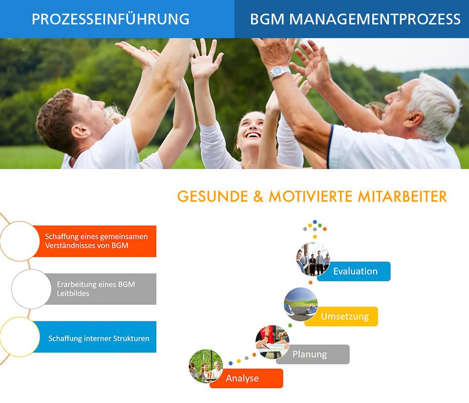 bgm-hauptbild Betriebliches Gesundheits-Management